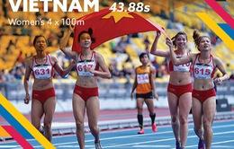 Tú Chinh và đồng đội xuất sắc phá kỷ lục SEA Games nội dung 4x100m