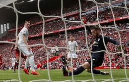 VIDEO Liverpool 0-0 Man Utd: De Gea mang về 1 điểm cho Quỷ đỏ