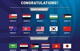 Hạ màn vòng loại, xác định các đội tham dự VCK U23 châu Á 2018