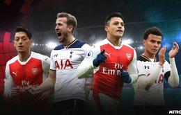 Arsenal – Tottenham: Thách thức ở emirates (19h30 ngày 18/11)