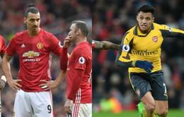 BXH Ngoại hạng Anh sau vòng 27: Man Utd bỏ lỡ thời cơ, Arsenal ra khỏi top 4