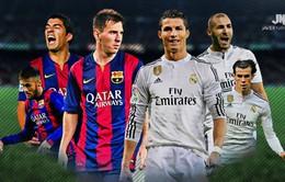 """Barcelona hay Real Madrid: Đội bóng nào trả lương """"khủng"""" nhất châu Âu?"""