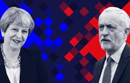 Khác biệt trong chính sách kinh tế của 2 chính đảng lớn nhất tại Anh