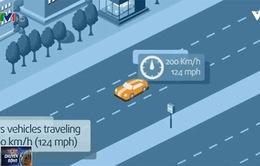 BlipTrack – Công nghệ Bluetooth chống tắc đường