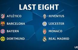 Lịch thi đấu và tường thuật trực tiếp tứ kết Champions League ngày 19/4 & 20/4