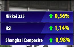Thị trường châu Á tưng bừng sắc xanh phiên đầu tuần