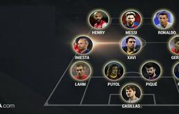 Đội hình thế kỷ của UEFA tạo khẩu chiến lớn trên mạng xã hội