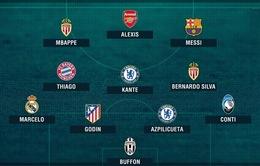 Đội hình tiêu biểu châu Âu mùa 2016/17 vắng bóng Ronaldo