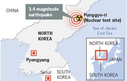 Động đất ở Triều Tiên không phải do thử hạt nhân