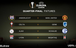Tứ kết Europa League 2016/17: Man Utd đụng độ Anderlecht, Ajax – Schalke