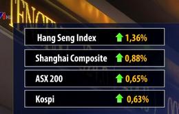 Thị trường chứng khoán thế giới hồi phục trong phiên đầu tuần
