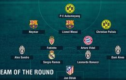 Đội hình tiêu biểu Champions League: Không thể thiếu Neymar!