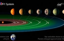 Phát hiện 7 ngoại hành tinh chứa những điều kiện hình thành sự sống