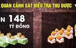 Truy tố 7 bị can công ty đa cấp Liên kết Việt