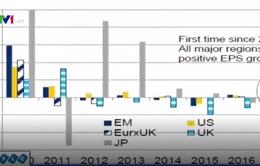 Kinh tế toàn cầu phục hồi với tốc độ mạnh