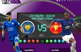 Thông tin trước trận đấu: Leicester City vs Man Utd (23h00 ngày 5/2)