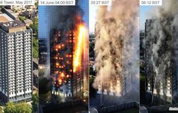 Anh tăng ngân sách an toàn cháy nổ chung cư