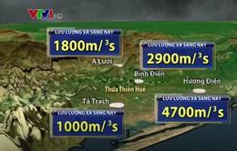 Cảnh báo mưa lũ ở miền Trung - Tây Nguyên