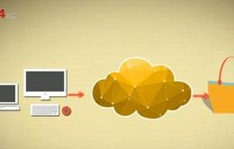 Cải thiện năng suất doanh nghiệp thông qua công nghệ đám mây