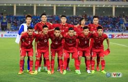 Hôm nay (19/7), U23 Việt Nam - U23 Timor Leste: Thử thách đầu tiên (Trực tiếp trên VTV6 & VTV6HD)