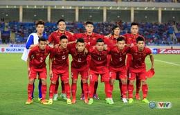 Lịch thi đấu bảng I của ĐT U22 Việt Nam tại Vòng loại U23 châu Á 2018