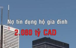 Nợ hộ gia đình ở Canada tăng cao kỷ lục