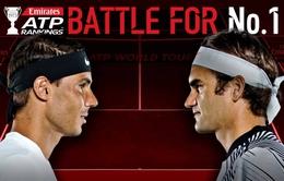 Rút lui khỏi Paris Masters, Federer dâng ngôi số 1 thế giới cho Nadal