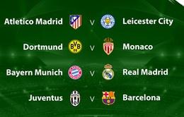 Vòng tứ kết Champions League và Europa League sẽ được tường thuật trực tiếp trên VTVcab