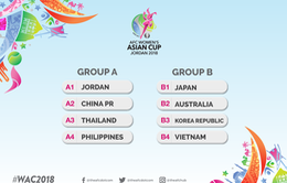VCK Asian Cup 2018: Đội tuyển nữ Việt Nam nằm cùng bảng với ĐKVĐ Nhật Bản