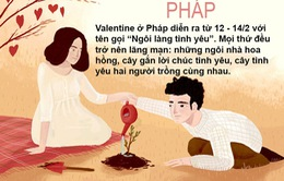 Khám phá những phong tục Valentine độc đáo trên thế giới