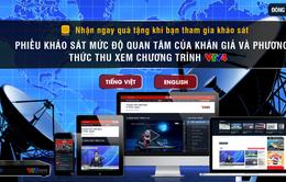Khảo sát: Bạn quan tâm như thế nào đến kênh VTV4? - Trả lời nhanh, rinh quà liền tay