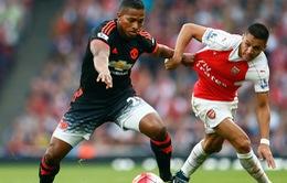 """Arsenal, Man Utd & cúp châu Âu: Chặng đường """"hành xác"""" bắt đầu"""