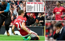 Kết quả, Bảng xếp hạng sau vòng 33 Ngoại hạng Anh: MU đánh bại Chelsea, Tottenham rút ngắn khoảng cách với ngôi đầu
