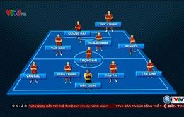 Đi tìm đội hình tối ưu của U20 Việt Nam tại VCK World Cup U20