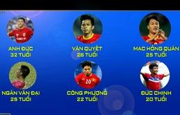 Những nhân tố trên hàng tiền đạo đội tuyển Việt Nam