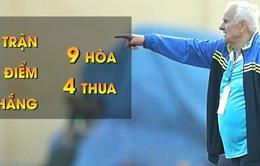 Xu thế sử dụng HLV ngoại xuất hiện trở lại của bóng đá Việt Nam