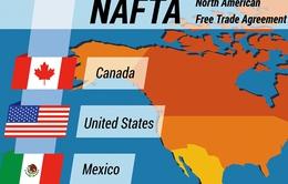 Bắt đầu vòng 2 đàm phán lại NAFTA