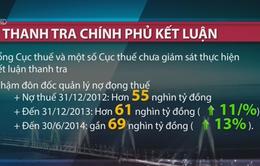 Thanh tra Chính phủ kiến nghị công an điều tra sai phạm tại dự án Đại Thanh
