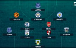 ĐHTB vòng 29 Premier League: Sao Arsenal bất ngờ có mặt