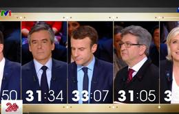Ứng viên Tổng thống Pháp tranh luận trực tiếp trên truyền hình