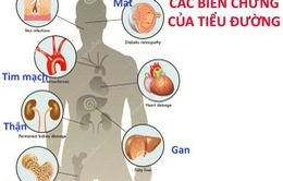 Việt Nam thuộc top các nước có tỷ lệ gia tăng bệnh tiểu đường cao nhất thế giới