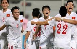 Bốc thăm vòng loại châu Á: U19 Việt Nam vào bảng dễ, U16 Việt Nam gặp khó