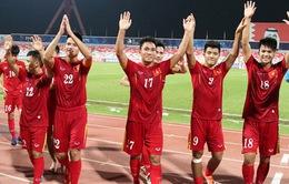 Phân nhóm hạt giống U20 World Cup: Khó khăn chờ đợi U20 Việt Nam