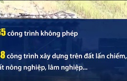 Hà Nội: Thanh tra xây dựng phát hiện hơn 1.900 công trình vi phạm