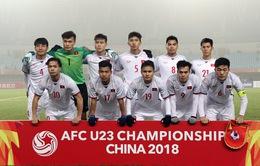ĐT U23 quốc gia đi chuyên cơ về Hà Nội sau trận chung kết với U23 Uzbekistan