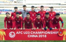 Bốc thăm vòng loại U23 châu Á 2020: U23 Việt Nam đối đầu Thái Lan, Indonesia