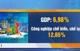GDP 9 tháng năm 2018 tăng 6,98%