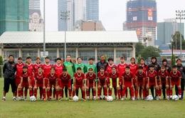 Lịch thi đấu của U19 nữ Việt Nam tại vòng loại thứ nhất giải bóng đá U19 nữ châu Á 2019