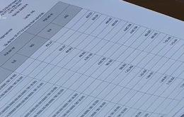 Tăng hiệu quả quản lý ngân quỹ nhờ quản lý tập trung
