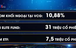 Room khối ngoại và tác động đến thị trường chứng khoán Việt Nam